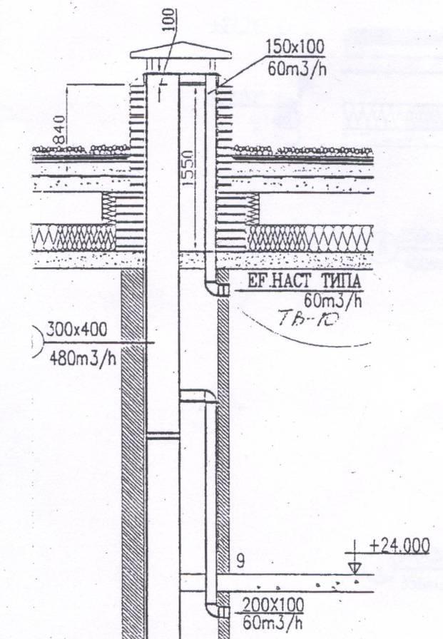 Участок вентиляционной шахты